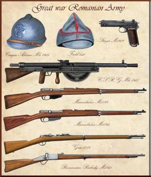 румынской армии в ПМВ 02