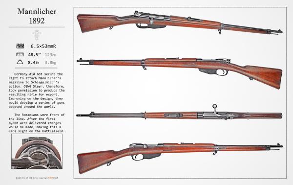 Romania Rifle 1892 Mannlicher 1892