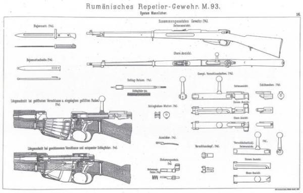 винтовки Mannlicher M1893 Румынского образца
