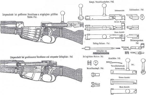 румынской винтовки Манлихера обр. 1893 года (схемы) 01