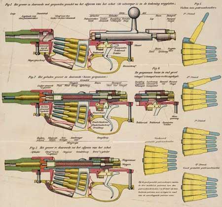 Opengewerkte tekening magazijn beaumontgeweer
