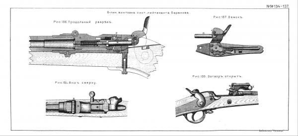 6 лн русская флотская винтовка Баранова обр. 1869 года 10