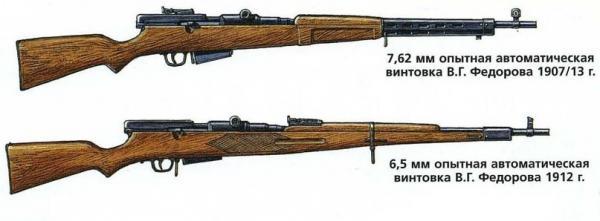 самозарядные винтовки Фёдорова 01