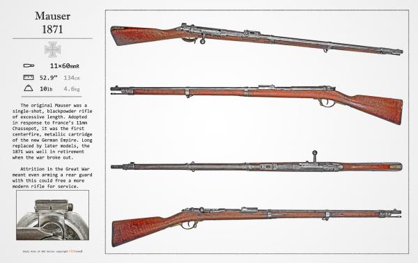 Germany Rifle 1871 Mauser 1871 1