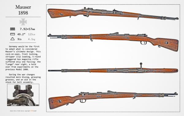 Germany Rifle 1898 Gewehr 1898