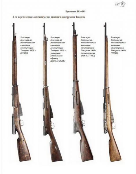 3 лн переделочные самозарядные винтовки Токарева (01)