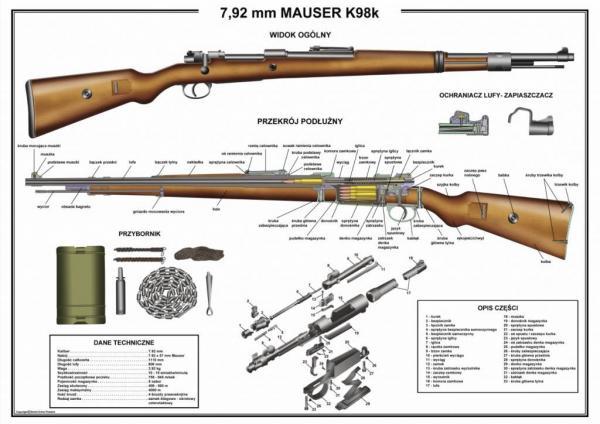 укороченная винтовка Mauser 98k 00