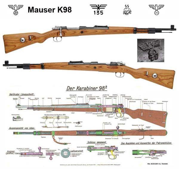 укороченная винтовка Mauser 98k 00б