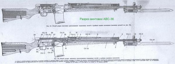 43 Автоматическая винтовка Симонова АВС 36 в разрезе 01