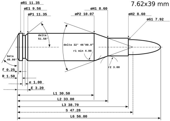 советского промежуточного патрона обр. 1943 года (7,62×39 мм) 01