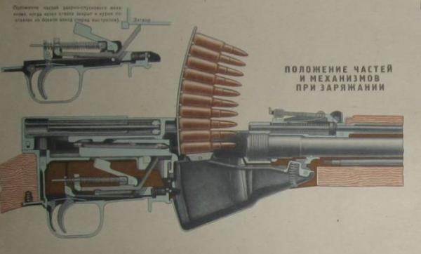 СКС 45 (03в)