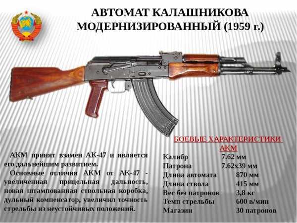 Калашникова модернизированный (АКМ) 01