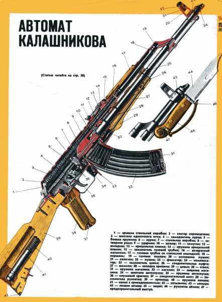Калашникова модернизированный (АКМ) в пазрезе 01