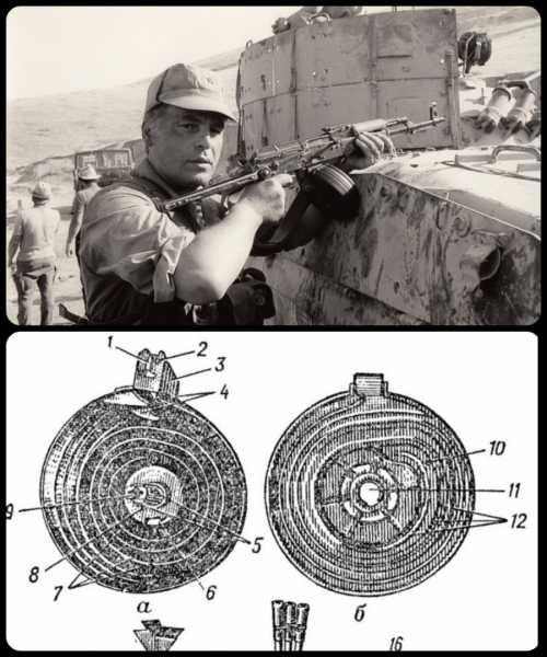 СА с автоматом АКМС с магазином на 75 патронов от РПК (Афганская война) 01