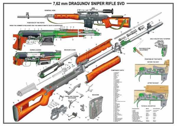 Poster 12x18 Dragunov Sniper Rifle SVD Manual AK 74