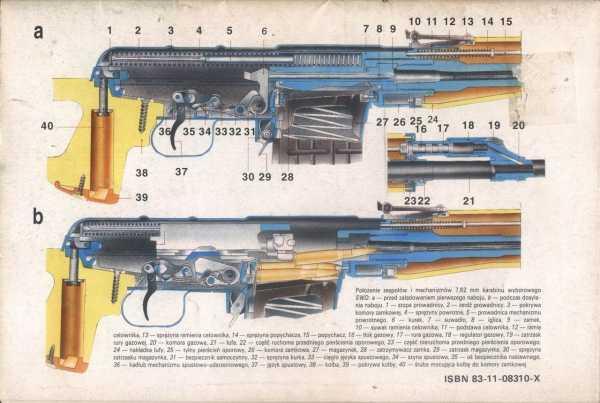 винтовка Драгунова (СВД) в разрезе 01