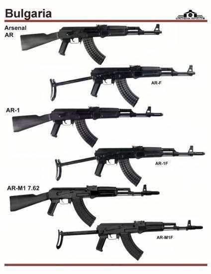 варианты автомата Калашникова на базе AR M1 (01)