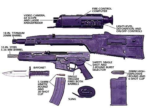 HK XM29 OICW в разобранном по модулям виде 01
