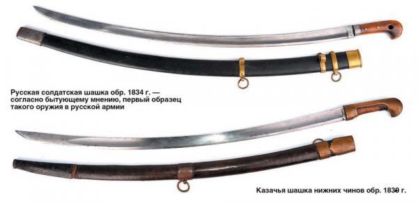 , состоявшие на вооружении конной сотни болгарского ополчения в 1877 1878 годах 01