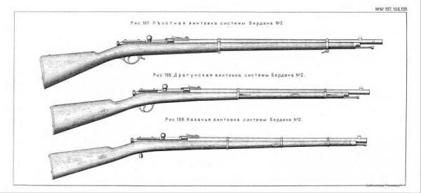 , драгунская и казачья винтовки Бердана № 2 (01)