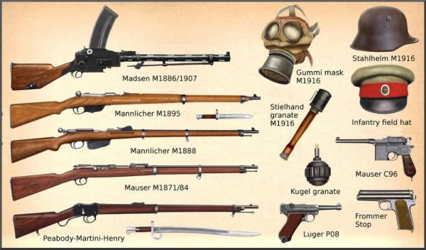 01 Оружие болгарской армии в ПМВ 01