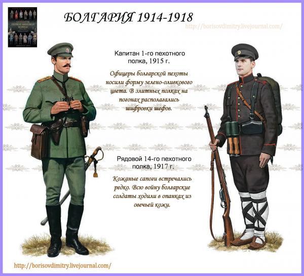 246 1 Болгария 1914 1918