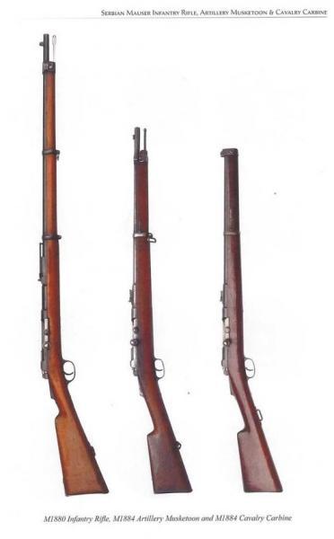 винтовки и карабины Маузера Милановича 01