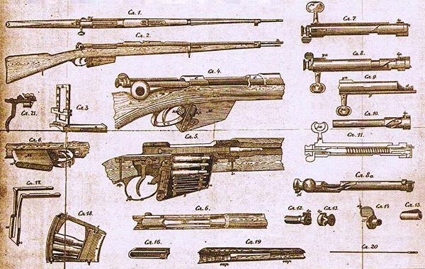 чертежей Mauser Milovanovic Djurich М1880 07 (01)