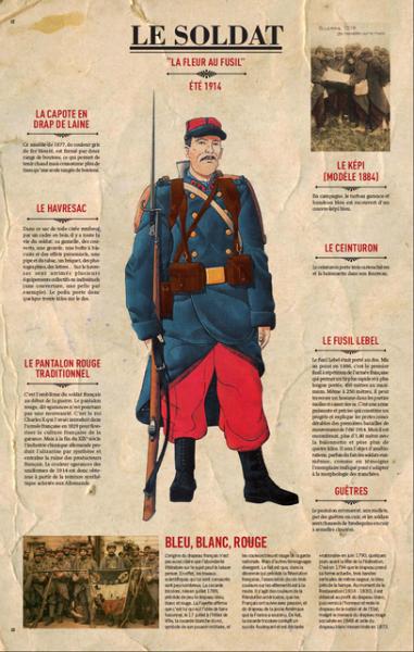 Le Soldat La Fleur Au Fusil Ete1914